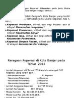 Data Koperasi & UKM