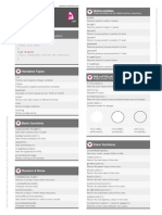 Processing Cheat Sheet English