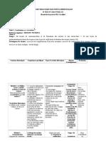 Projet Par Unite Didactique Cl.6