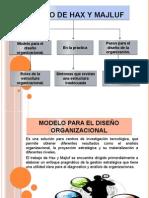 MODELO DE HAX Y MAJLUF.pptx
