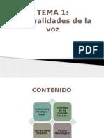 Generalidades de La Voz