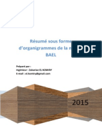Résumé Bael 2015