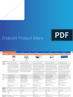 endpoint-product-matrix