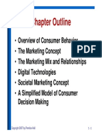 Ch_01 Consumer Behaviour