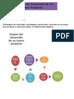 estrategias de desarrollo de un nuevo producto.docx