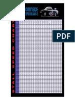 Stall Chart
