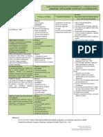 Estrategias de Instrucción Diferenciada(2)