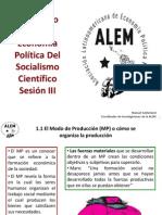 PDF Sesin 3 Econ p i 2012