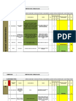 Matriz de Identificacion de Peligro. RX