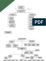 Diagrama de La AMBL