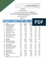 5. Ipc Canastabasica Nacional Ciudades 4 2015