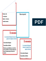infografia roma imperial