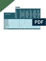 Matriz de Control de Protocolos Mecanicos Rev 3