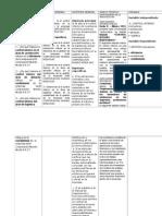 Matriz de Consistencia-seminario Contable