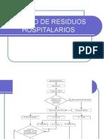 Norma Tratamiento de Residuos Hospitalarios