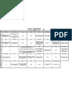 Grade 1C - Weekly Plan Week 20 20-03-10