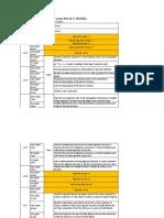 teaching plan s2s term2