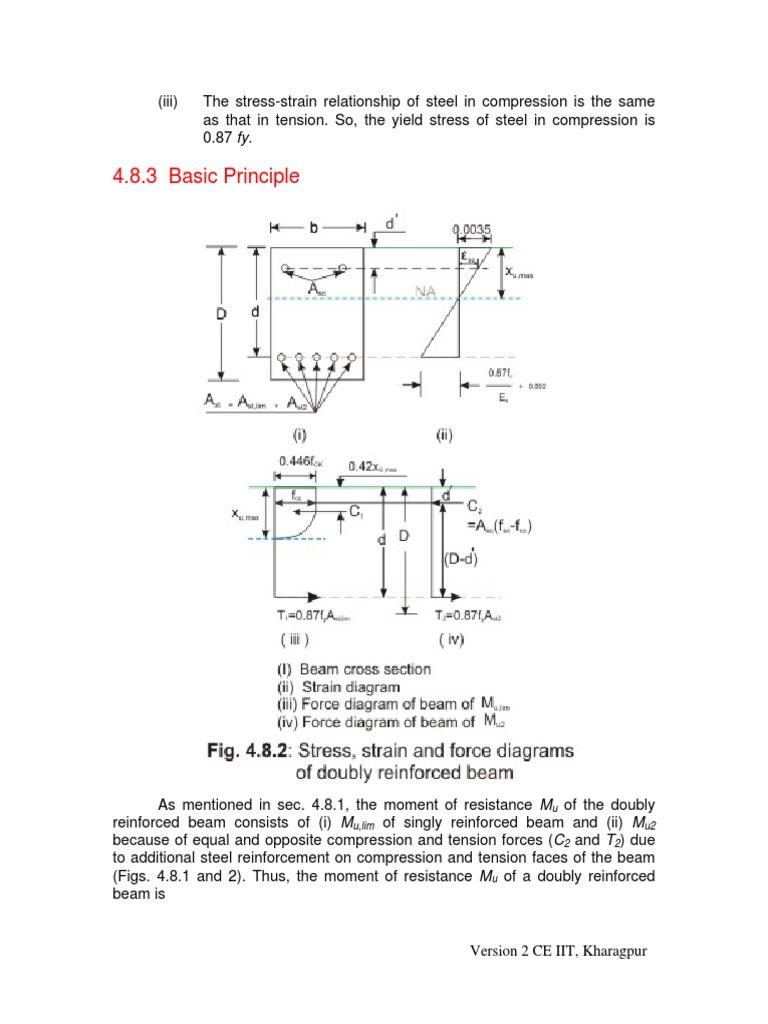 Beam design111 beam structure bending pooptronica Gallery