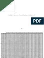 R_Tabella 1 Parametri Spettrali (433-644)