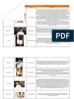 MadridFusion-chefs.pdf