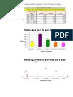 PARCIAL II Excel