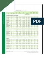MKT_Data