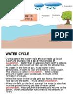 Siklus Air