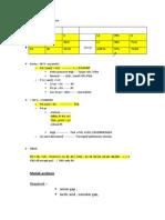 Data Interpretation and Protocols