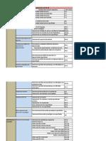 DSM-5-CIE10-codigos