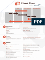 Git Cheat Sheet Clearvision