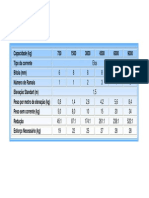 Dados Técnicos - Talha Manual de Alavanca