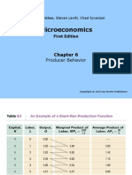 Microeconomía - Capítulo 6