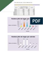 Excel Parcial 2