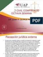 8va semana DERECHO CIVIL COMPARADO A.pdf