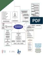 Mapa Conceptual Practica Educativa Del Maestro