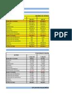 Excel Analisis Financiero
