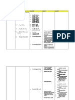 Tugas 2 - WBS Perhit Struktur