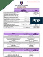 Kalendar Akademik Kump B Sept 2015 - Jan 2016