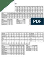 1326891622954 Retail Term Deposit Interest Rates