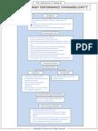 FinQuiz - Smart Summary_ Study Session 1_ Reading 4