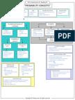 FinQuiz - Smart Summary_ Study Session 2_ Reading 8