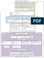 FinQuiz - Smart Summary_ Study Session 6_ Reading 20