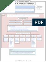 FinQuiz - Smart Summary_ Study Session 7_ Reading 24