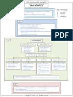 FinQuiz - Smart Summary_ Study Session 9_ Reading 29