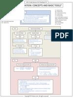 FinQuiz - Smart Summary_ Study Session 14_ Reading 50