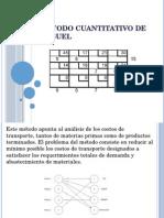 Metodo Cuantitativo de Voguel