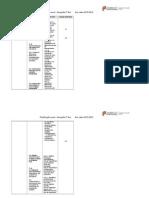 Planificação 7º Ano 2015-2016