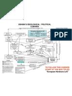 Obama's  Ideological/Political Cobweb