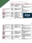 Capacidadesyprocesoscognitivos 131229163723 Phpapp02 2