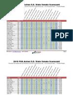 2015 SD Family Heritage Alliance Scorecard